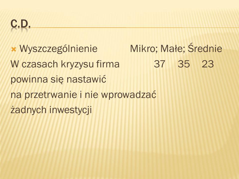 c.d. Wyszczególnienie Mikro; Małe; Średnie