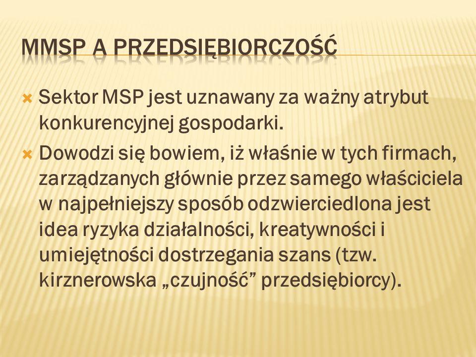 MMSP a przedsiębiorczość