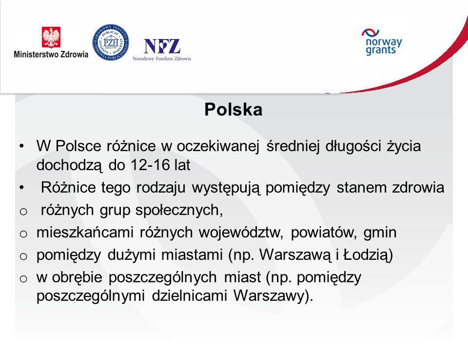 Polska W Polsce różnice w oczekiwanej średniej długości życia dochodzą do 12-16 lat. Różnice tego rodzaju występują pomiędzy stanem zdrowia.