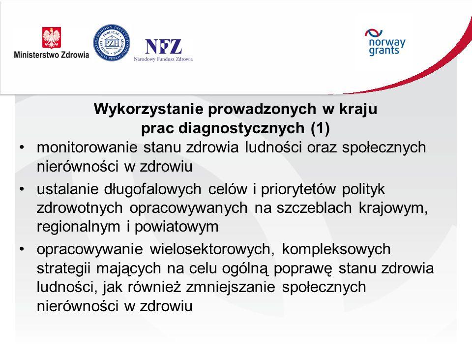 Wykorzystanie prowadzonych w kraju prac diagnostycznych (1)