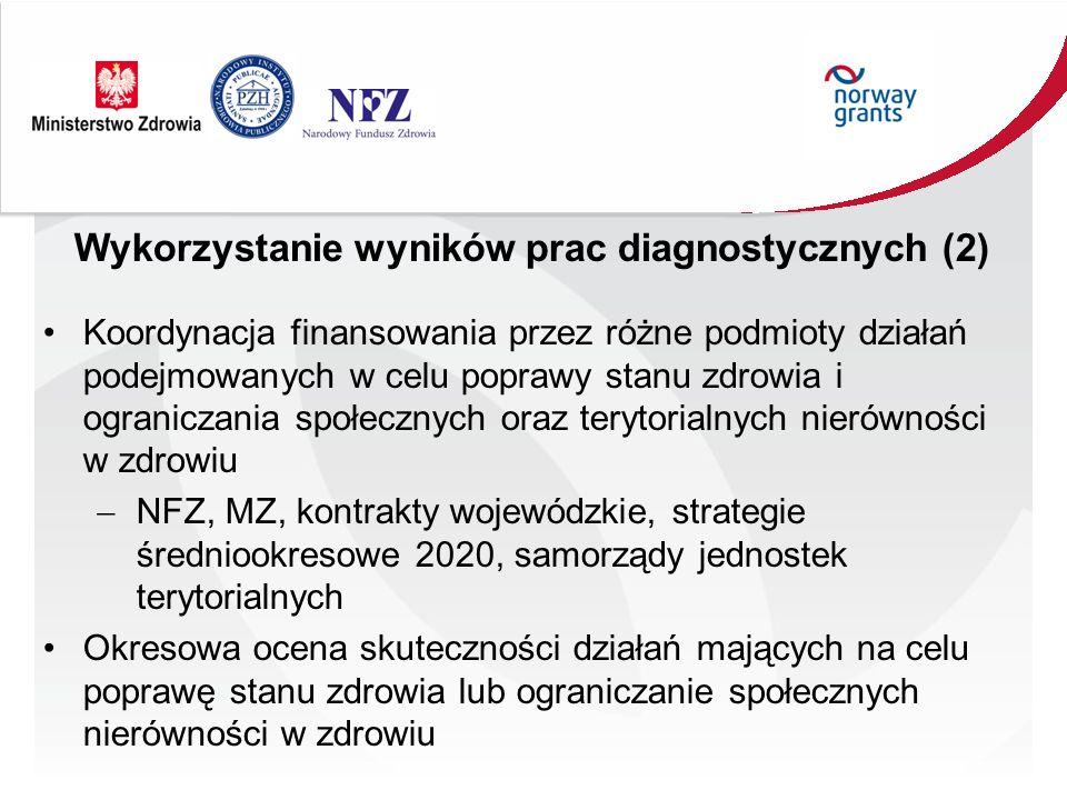 Wykorzystanie wyników prac diagnostycznych (2)