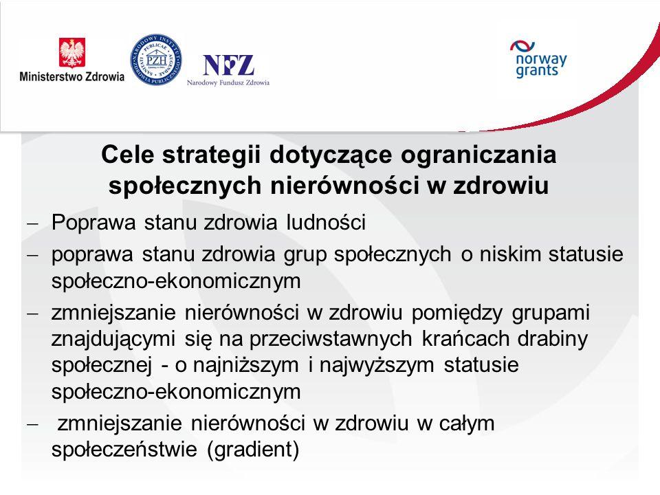 Cele strategii dotyczące ograniczania społecznych nierówności w zdrowiu