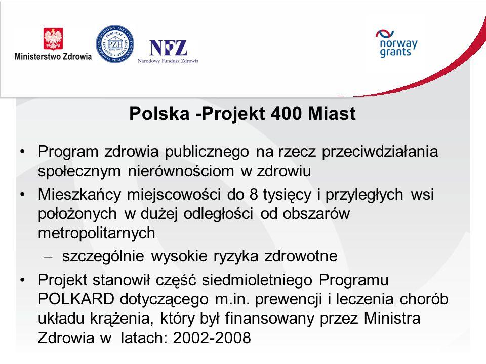 Polska -Projekt 400 Miast Program zdrowia publicznego na rzecz przeciwdziałania społecznym nierównościom w zdrowiu.