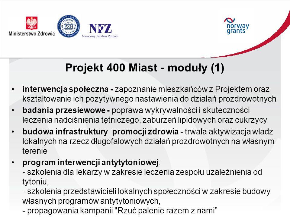 Projekt 400 Miast - moduły (1)