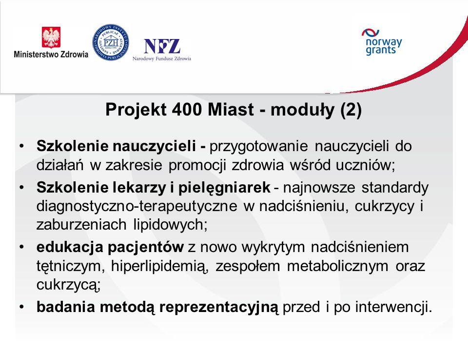 Projekt 400 Miast - moduły (2)
