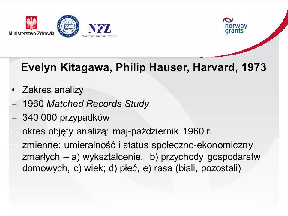 Evelyn Kitagawa, Philip Hauser, Harvard, 1973