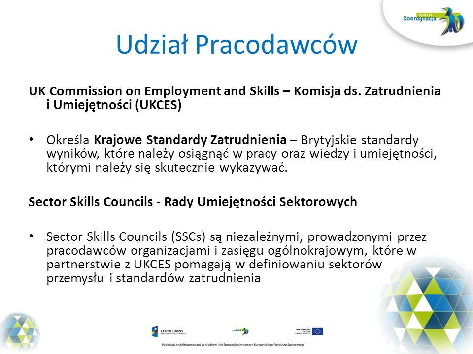 Udział Pracodawców UK Commission on Employment and Skills – Komisja ds. Zatrudnienia i Umiejętności (UKCES)