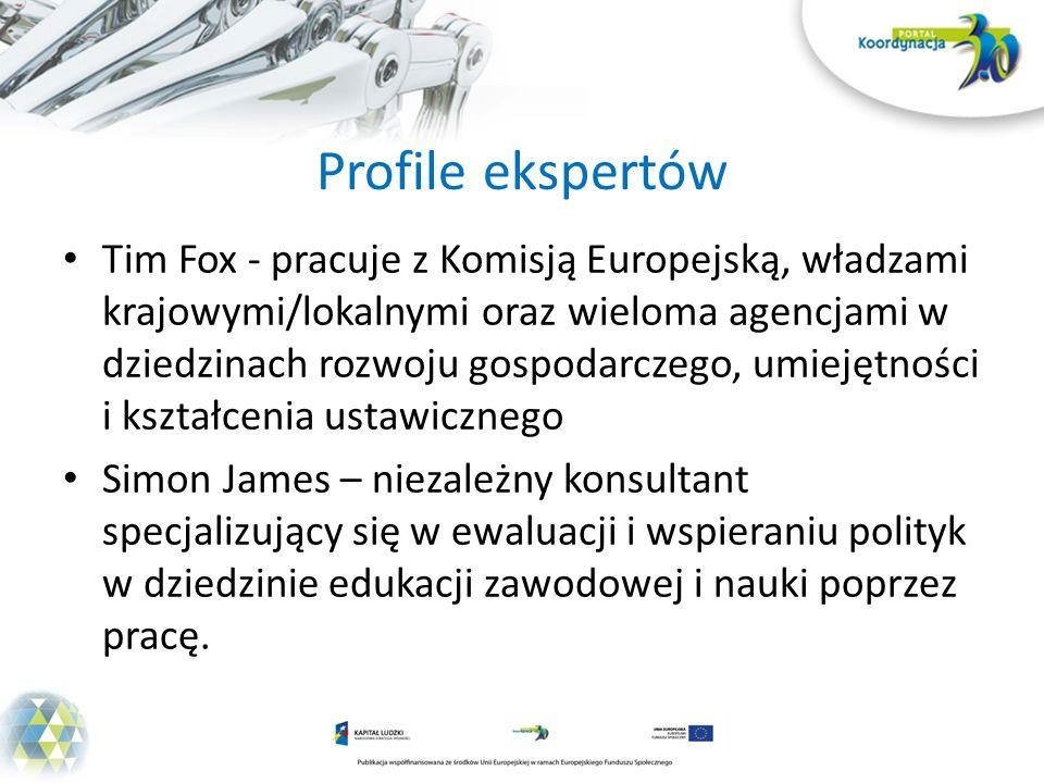 Profile ekspertów