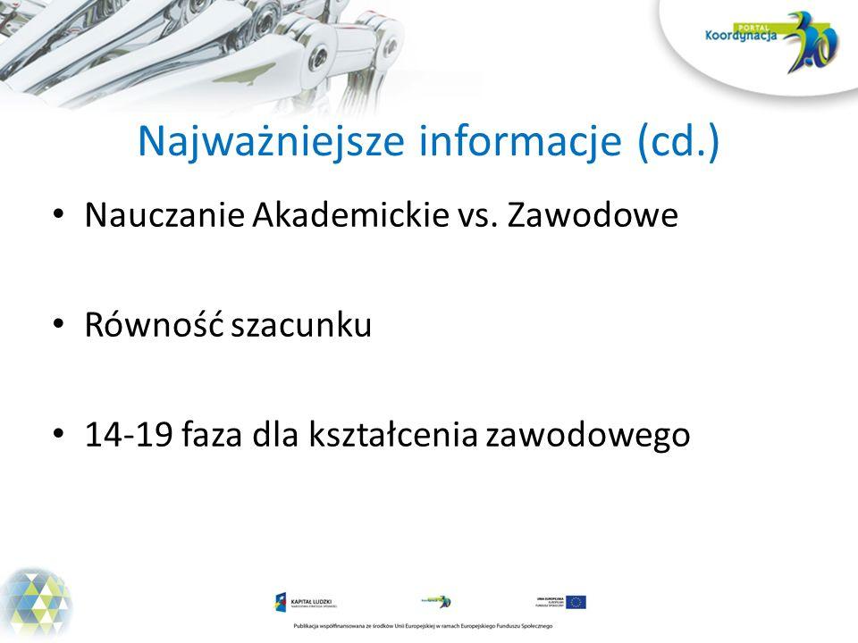 Najważniejsze informacje (cd.)