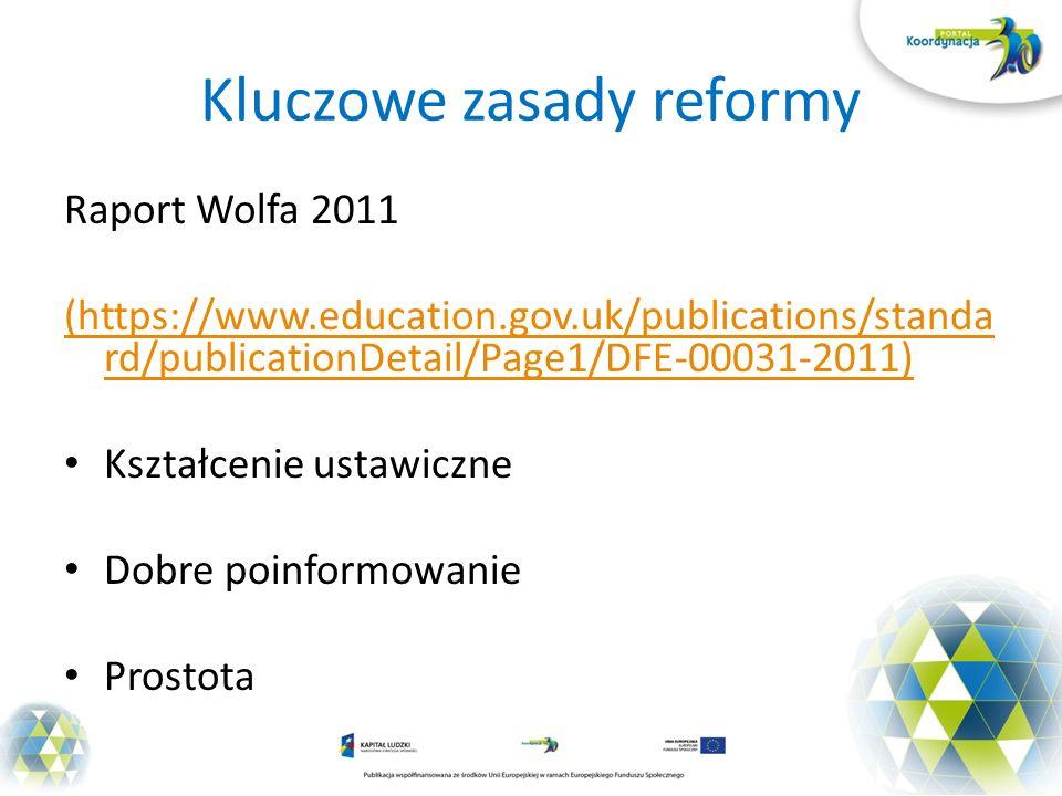 Kluczowe zasady reformy