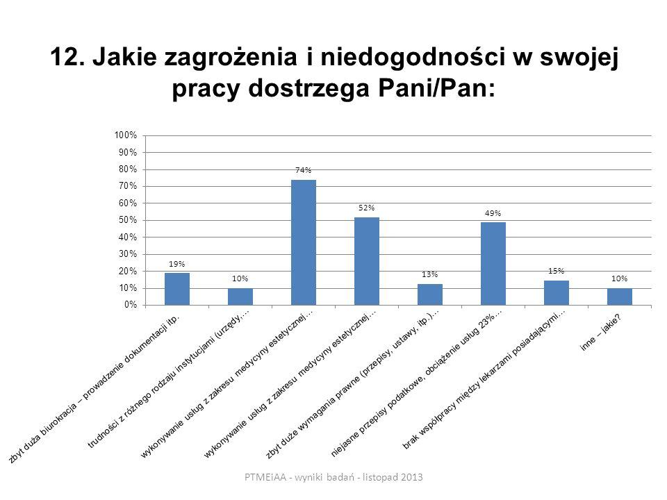 PTMEiAA - wyniki badań - listopad 2013