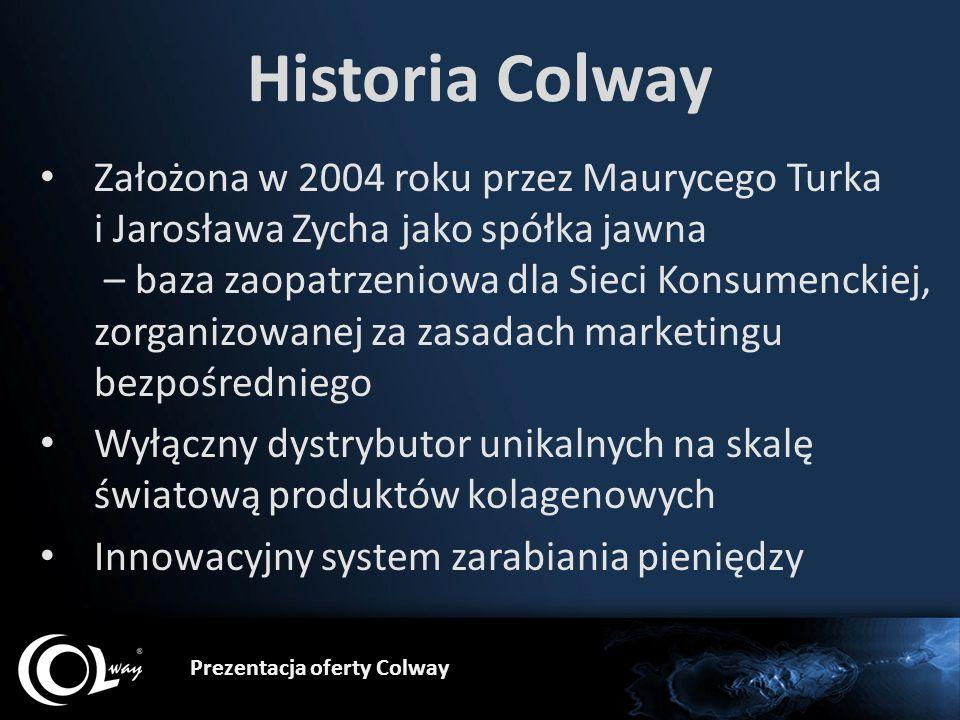 Historia Colway