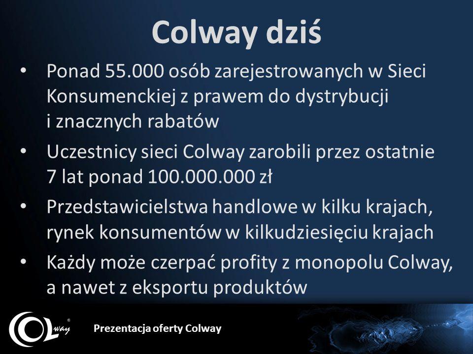 Colway dziś Ponad 55.000 osób zarejestrowanych w Sieci Konsumenckiej z prawem do dystrybucji i znacznych rabatów.