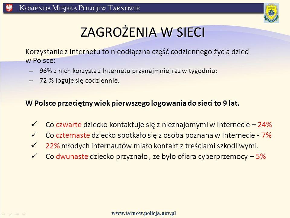 www.tarnow.policja.gov.pl KOMENDA MIEJSKA POLICJI W TARNOWIE. ZAGROŻENIA W SIECI.