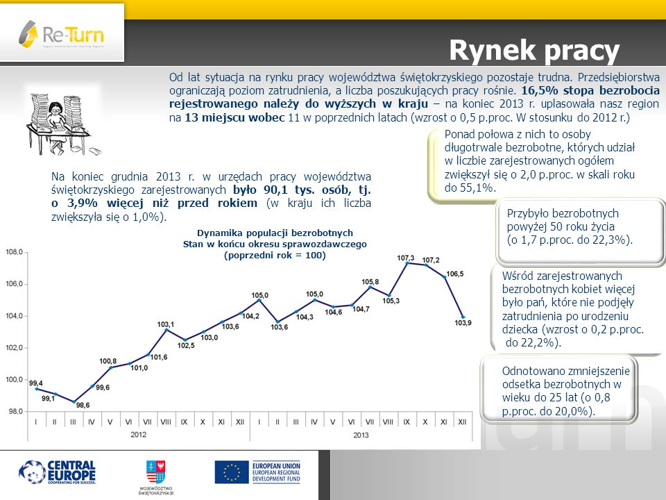 Dynamika populacji bezrobotnych Stan w końcu okresu sprawozdawczego