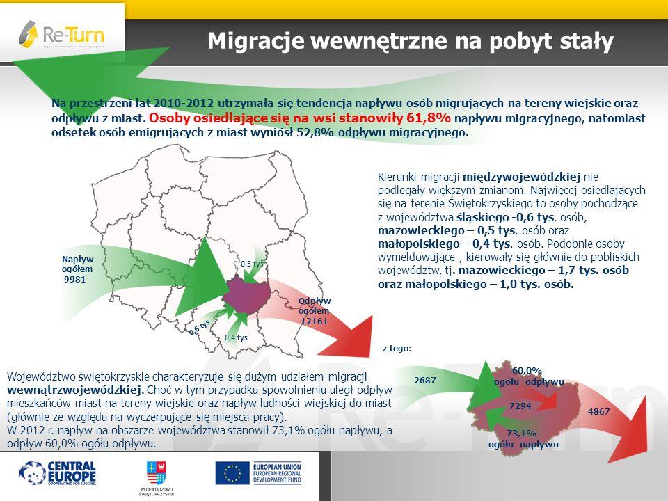 Migracje wewnętrzne na pobyt stały