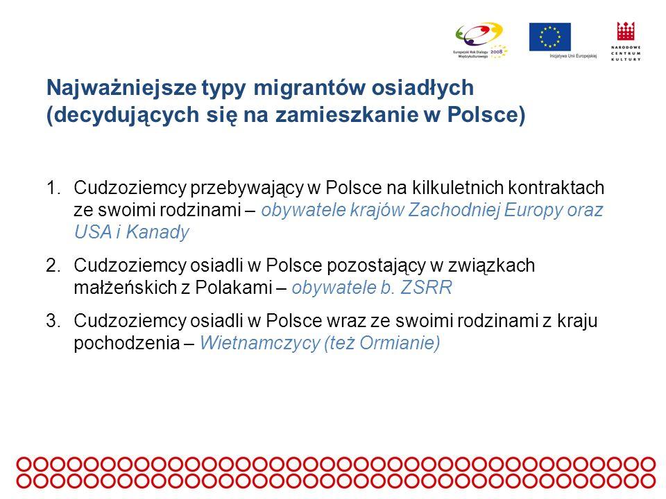 Najważniejsze typy migrantów osiadłych (decydujących się na zamieszkanie w Polsce)