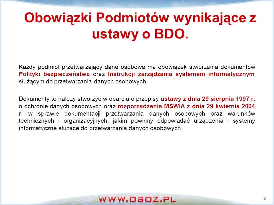 Obowiązki Podmiotów wynikające z ustawy o BDO.