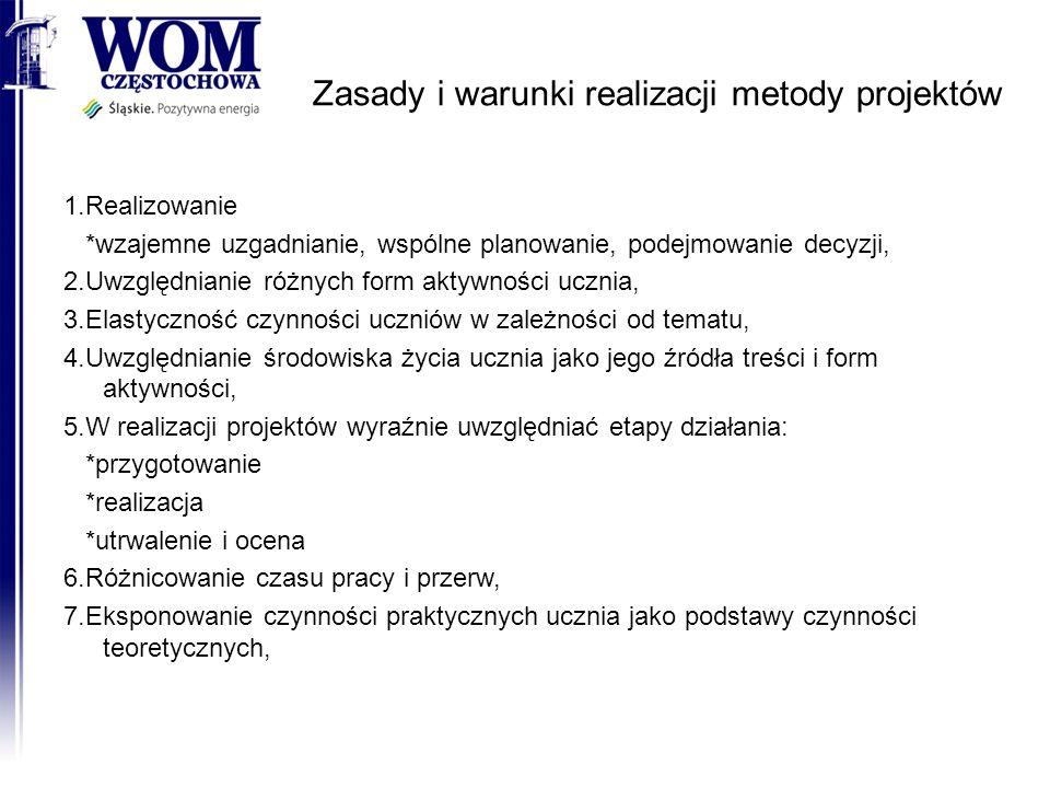 Zasady i warunki realizacji metody projektów
