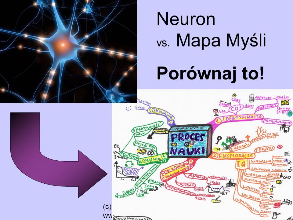 Neuron vs. Mapa Myśli Porównaj to! (c) by www.ProjektSukces.pl
