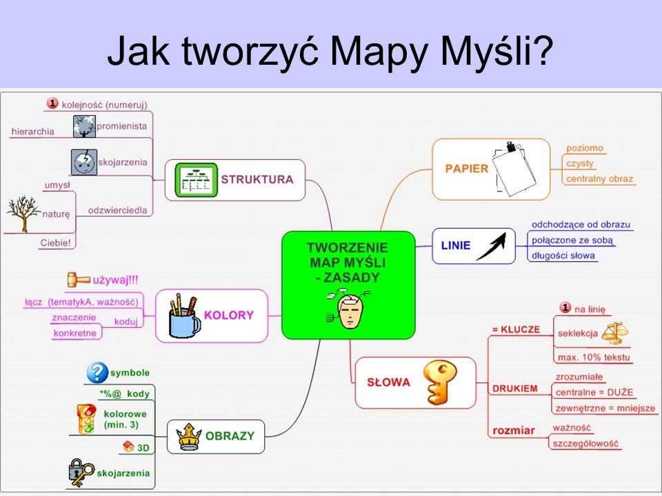 Jak tworzyć Mapy Myśli (c) by www.ProjektSukces.pl