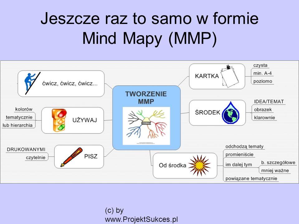 Jeszcze raz to samo w formie Mind Mapy (MMP)