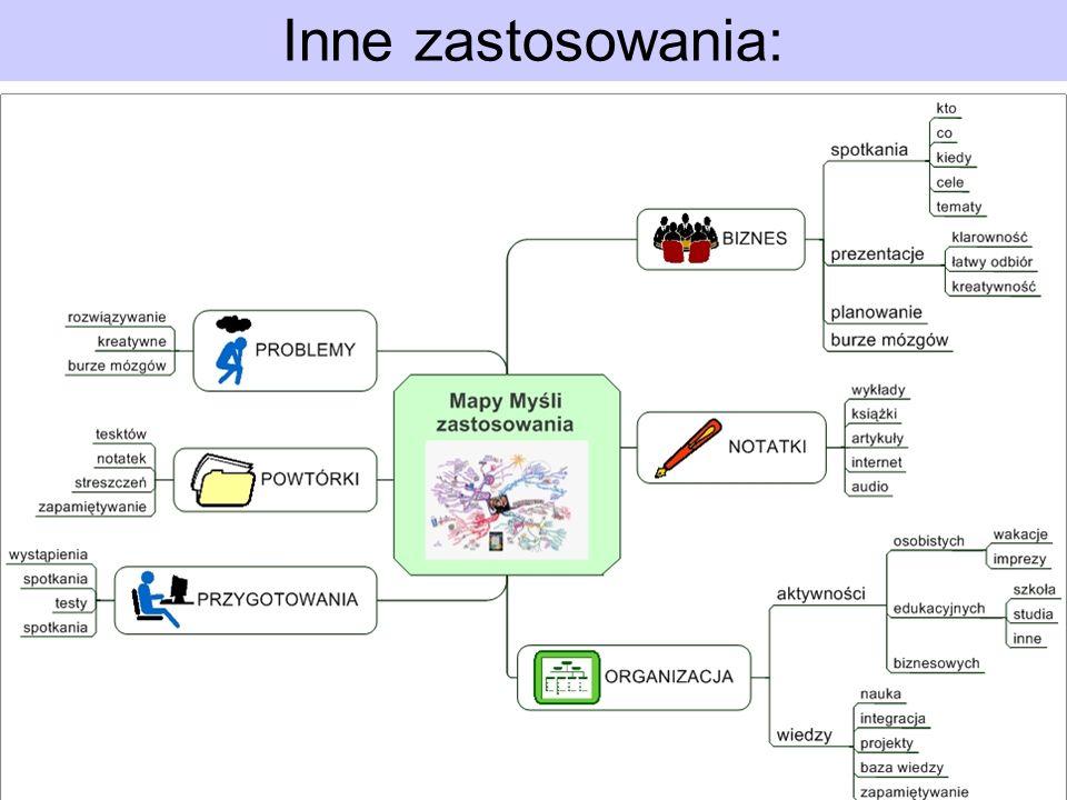 Inne zastosowania: (c) by www.ProjektSukces.pl