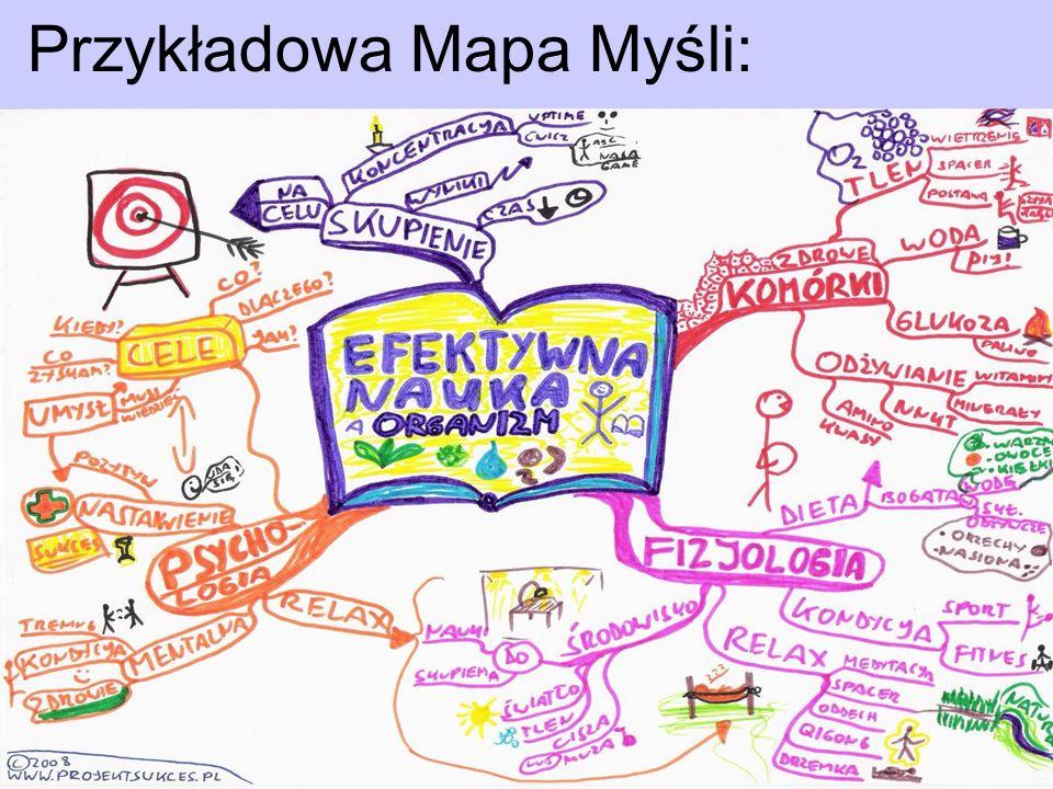 Przykładowa Mapa Myśli: