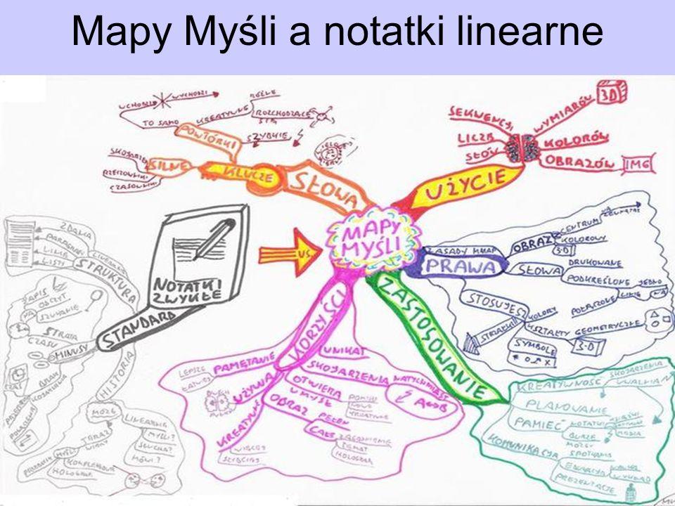 Mapy Myśli a notatki linearne