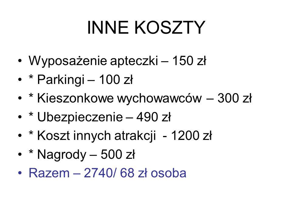 INNE KOSZTY Wyposażenie apteczki – 150 zł * Parkingi – 100 zł