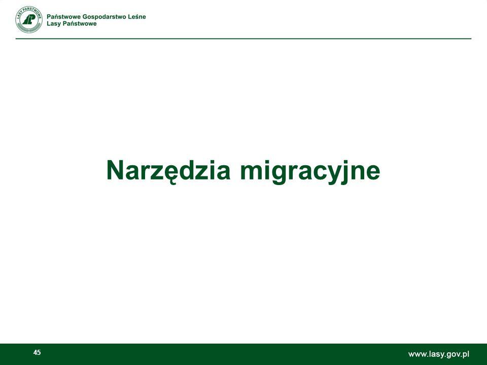 Narzędzia migracyjne
