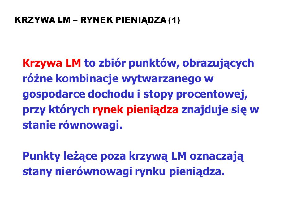 Model ISLM KRZYWA LM – RYNEK PIENIĄDZA (1)