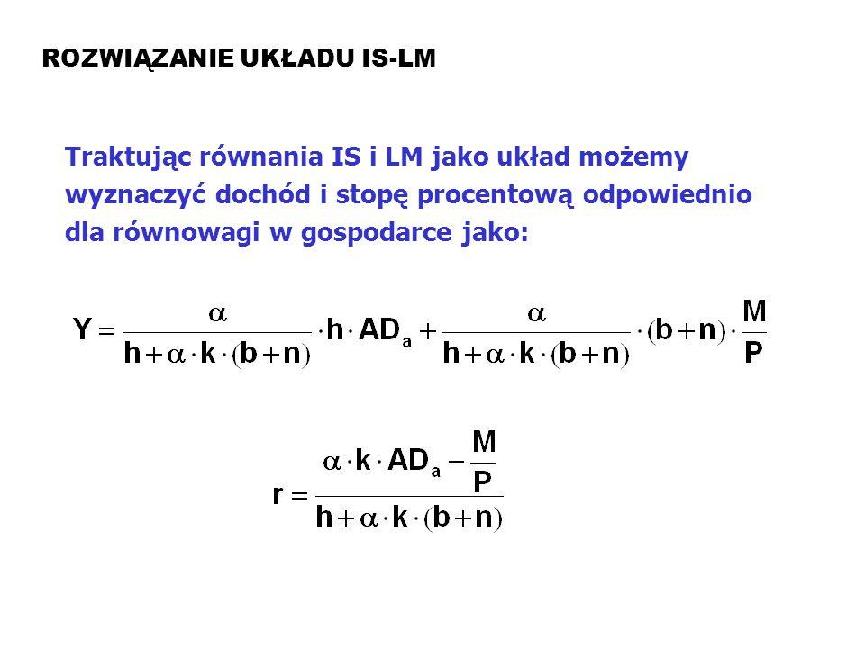 Model ISLM ROZWIĄZANIE UKŁADU IS-LM.