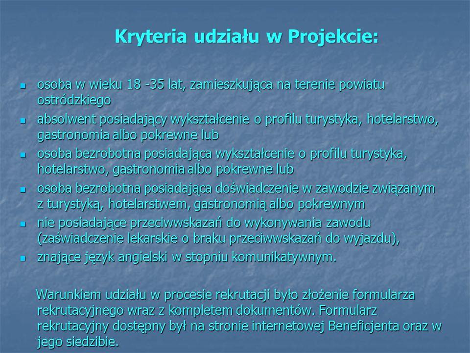 Kryteria udziału w Projekcie: