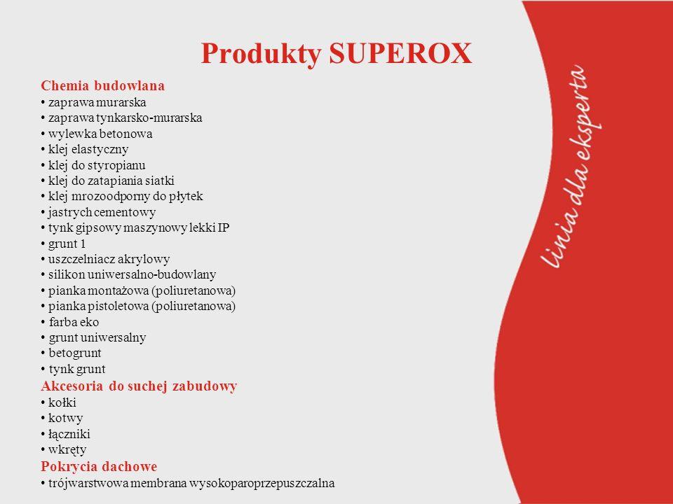 Produkty SUPEROX Chemia budowlana Akcesoria do suchej zabudowy