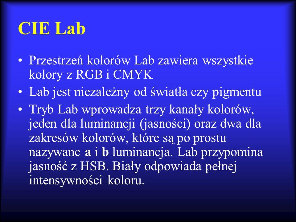 CIE Lab Przestrzeń kolorów Lab zawiera wszystkie kolory z RGB i CMYK