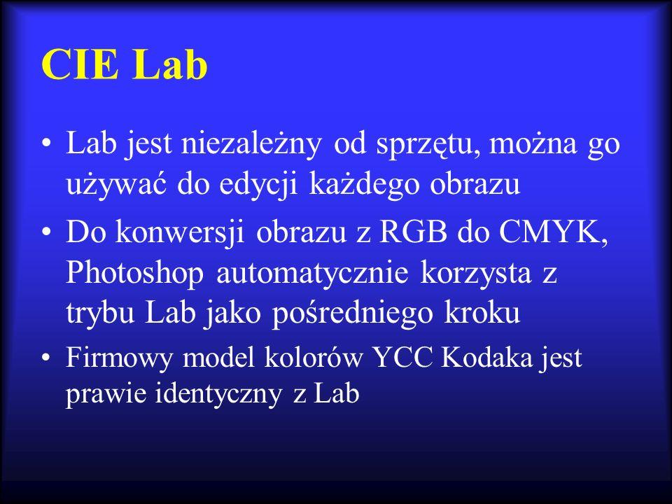 CIE Lab Lab jest niezależny od sprzętu, można go używać do edycji każdego obrazu.