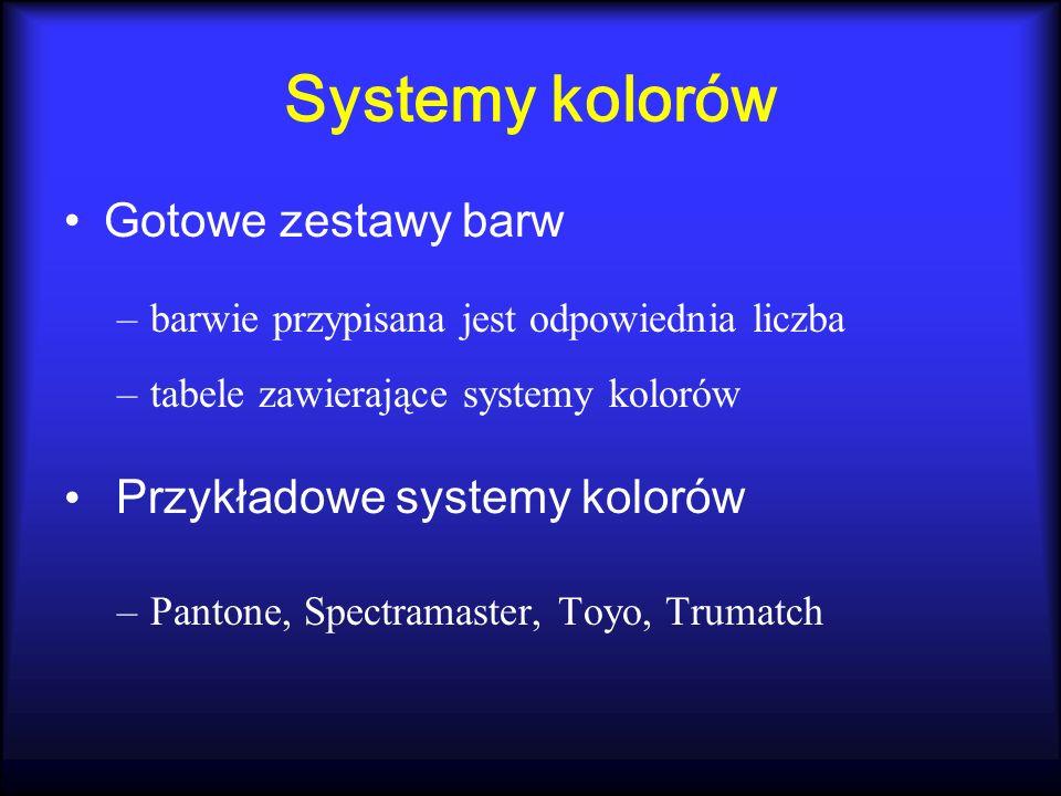 Systemy kolorów Gotowe zestawy barw Przykładowe systemy kolorów