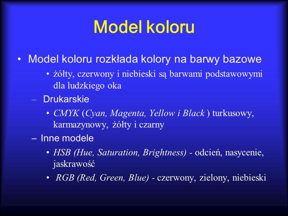 Model koloru Model koloru rozkłada kolory na barwy bazowe