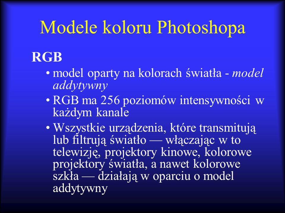 Modele koloru Photoshopa