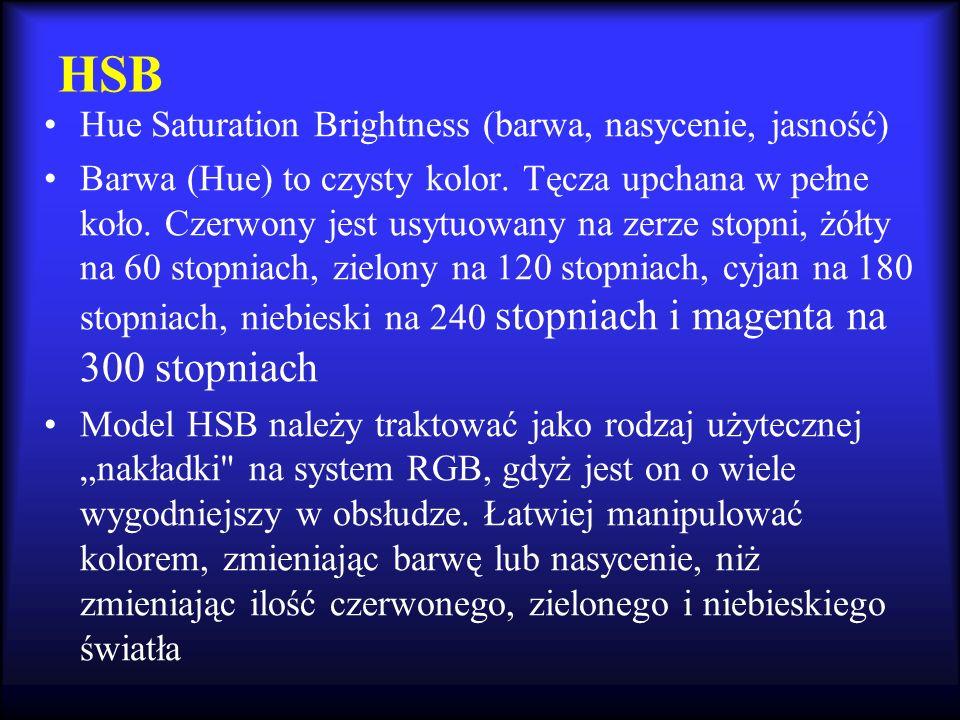 HSB Hue Saturation Brightness (barwa, nasycenie, jasność)