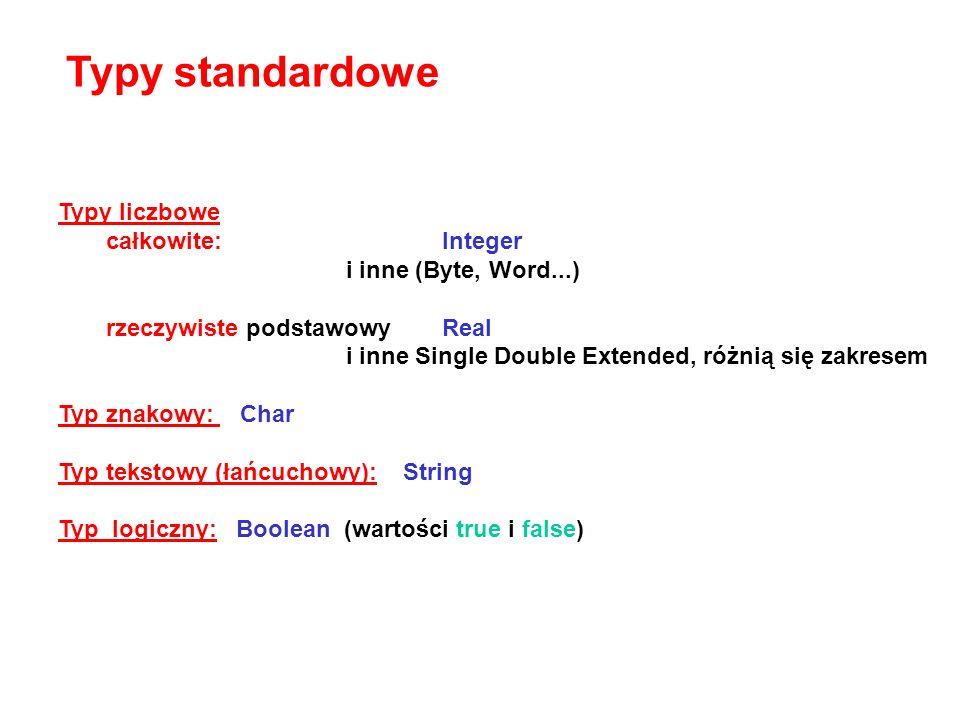 Typy standardowe Typy liczbowe całkowite: Integer