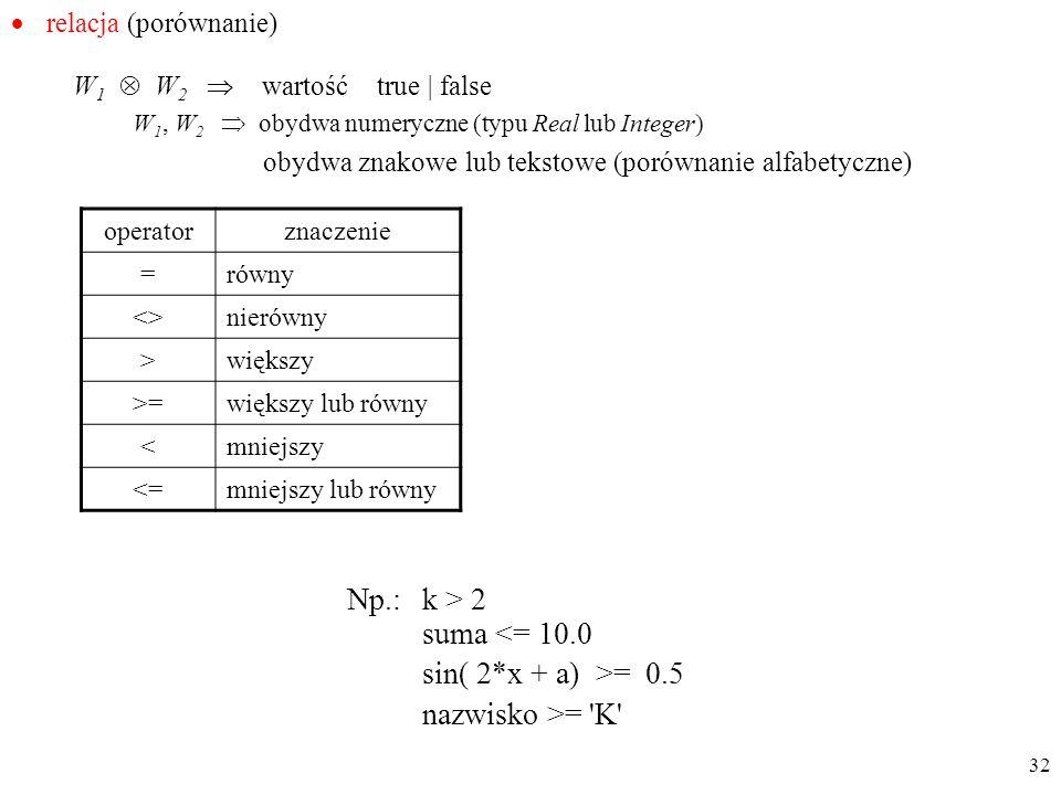 Np.: k > 2 suma <= 10.0 sin( 2*x + a) >= 0.5