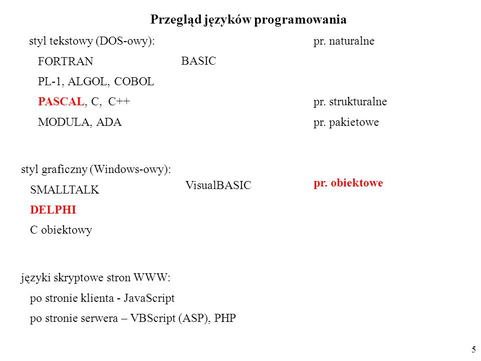 Przegląd języków programowania
