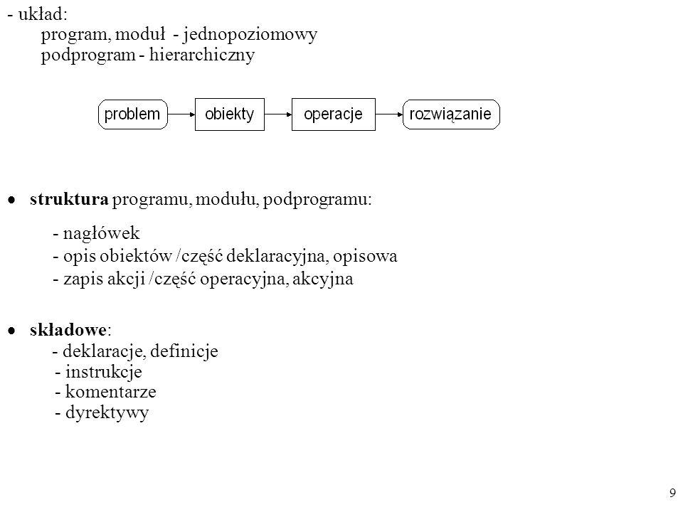 program, moduł - jednopoziomowy podprogram - hierarchiczny