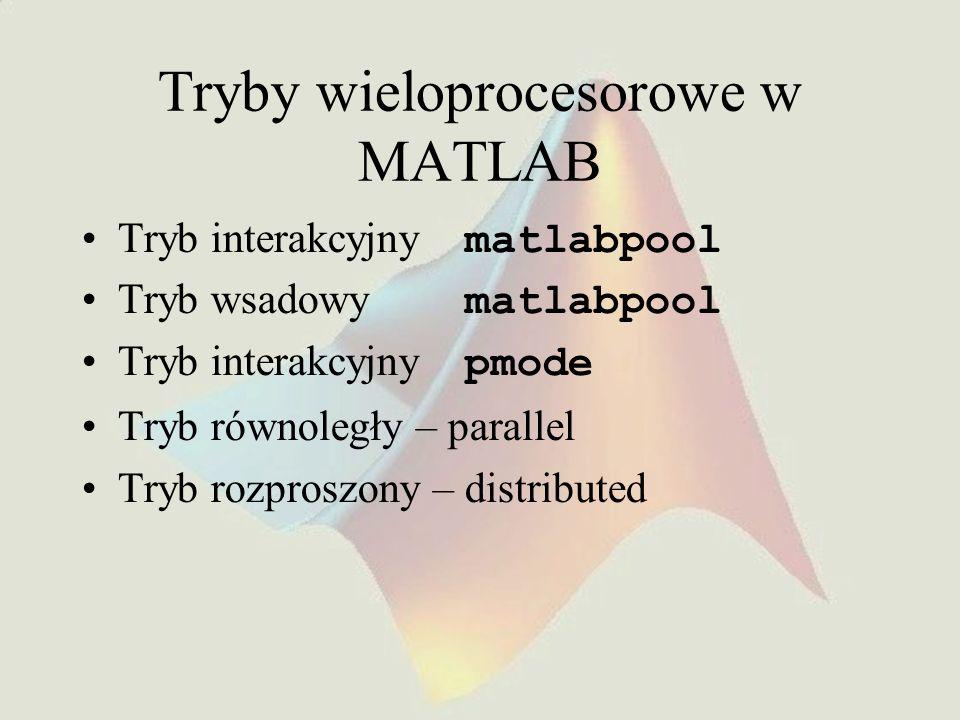 Tryby wieloprocesorowe w MATLAB