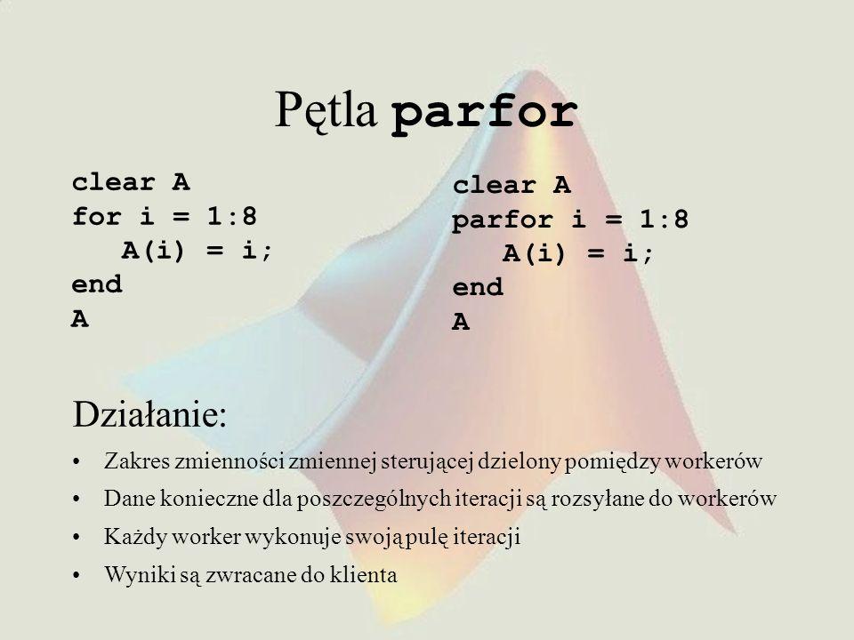 Pętla parfor Działanie: clear A clear A for i = 1:8 parfor i = 1:8