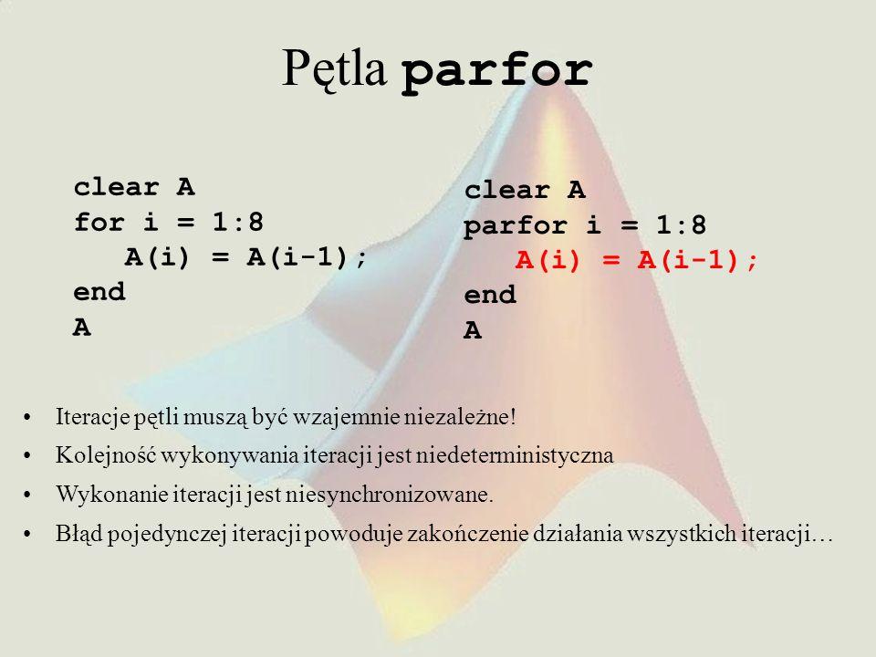 Pętla parfor clear A clear A for i = 1:8 parfor i = 1:8 A(i) = A(i-1);