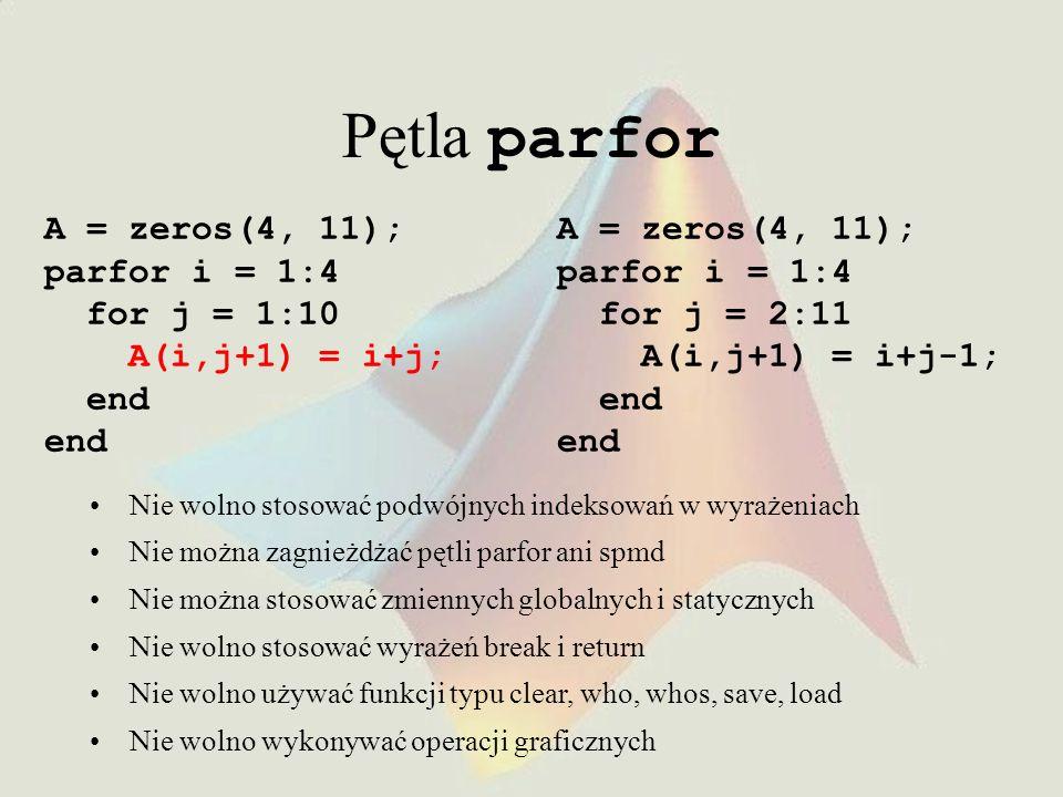 Pętla parfor A = zeros(4, 11); parfor i = 1:4 for j = 1:10