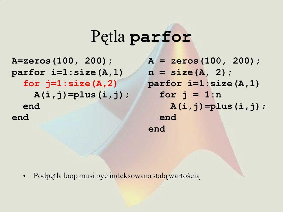 Pętla parfor A=zeros(100, 200); parfor i=1:size(A,1) for j=1:size(A,2)